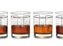 Whiskey Taxonomy Glasses